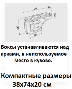 ящик размеры